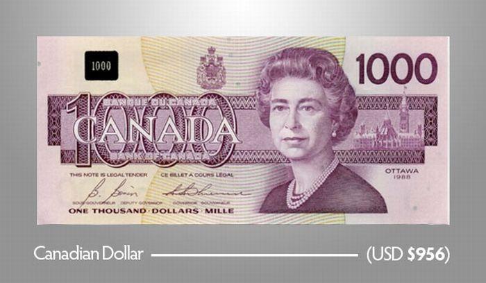 1.000 Канадских доллров