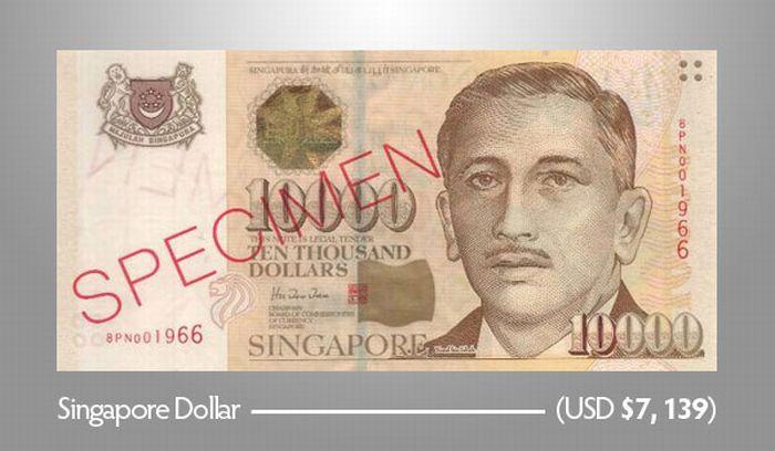 10.000 Сингарурских долларов
