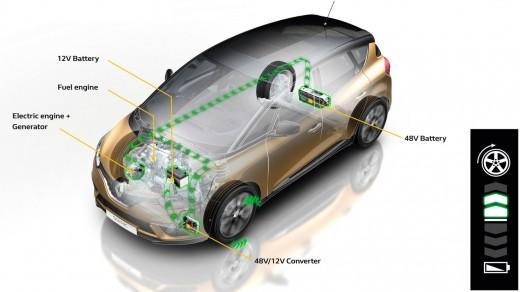 Начало производства 48-вольтной гибридной модульной системы компании Continental