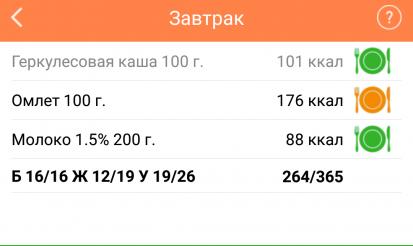 Завершен конкурс на лучшую историю похудения среди пользователей мобильного приложения «Похудеть без диеты»
