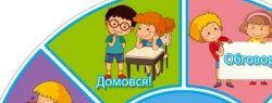 Наочні посібники для нової української школи