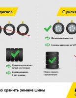 KAMA TYRES о шинах для городских условий